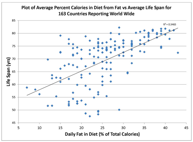 how-important-are-macronutrients-ratio-in-tour-opinion?